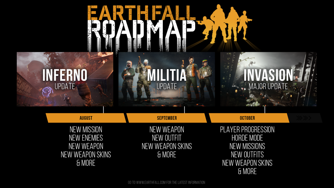 Earthfall Free Dlc Roadmap Revealed Includes Horde Mode And New